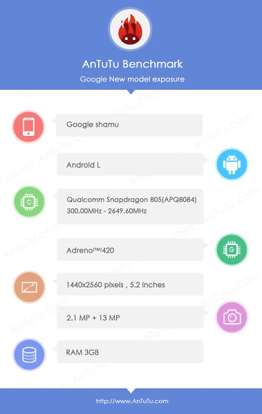 google_nexus_6_antutu_draft