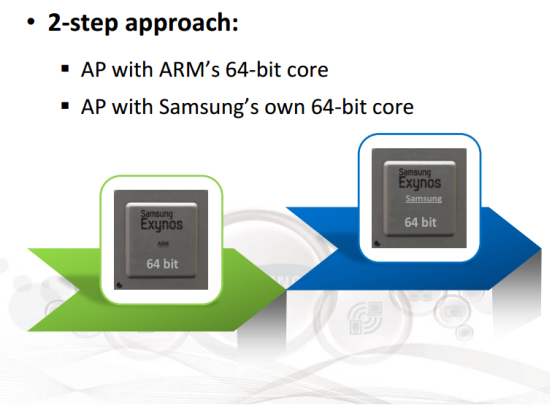 samsung_chipset_arm