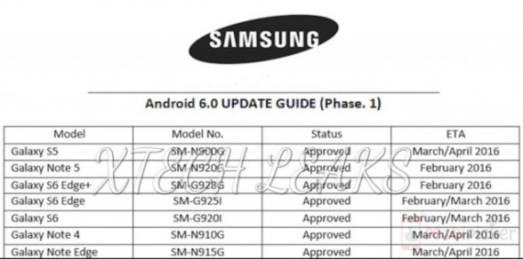 samsung_galaxy_android_6_update